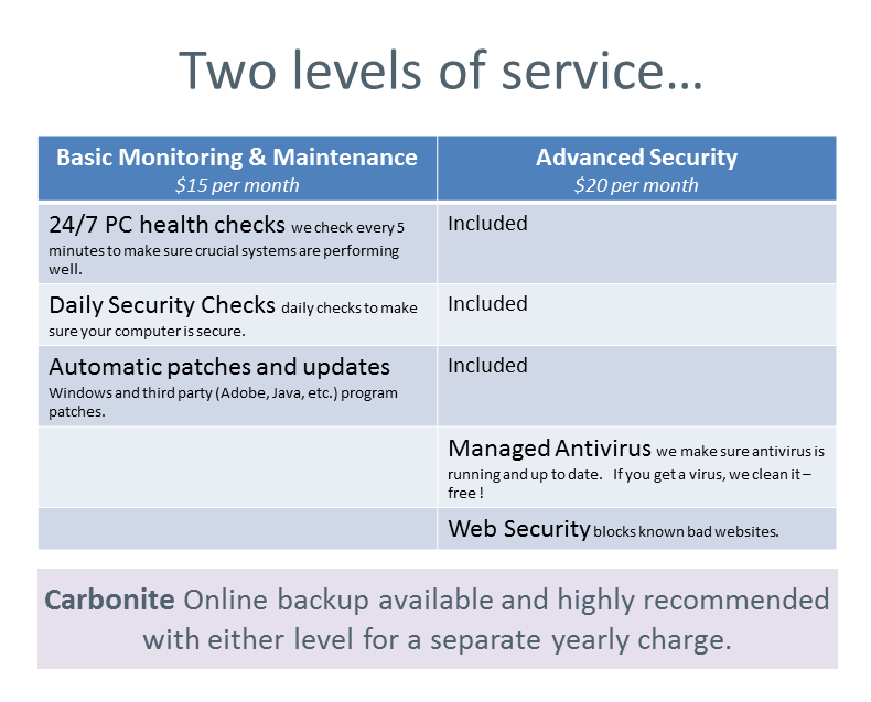 SCS Managed Services_011